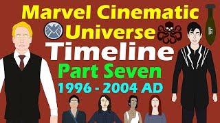 Marvel Cinematic Universe: Timeline (Part 7 - Updated)