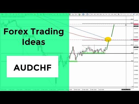 audchf-potential-bullish-trade-[forex-trading-analysis]