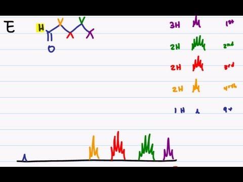 Spectroscopy Ir Nmr Mass Spec