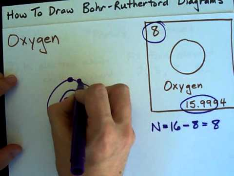 How To Draw Bohr Rutherford Diagrams Oxygen Youtube