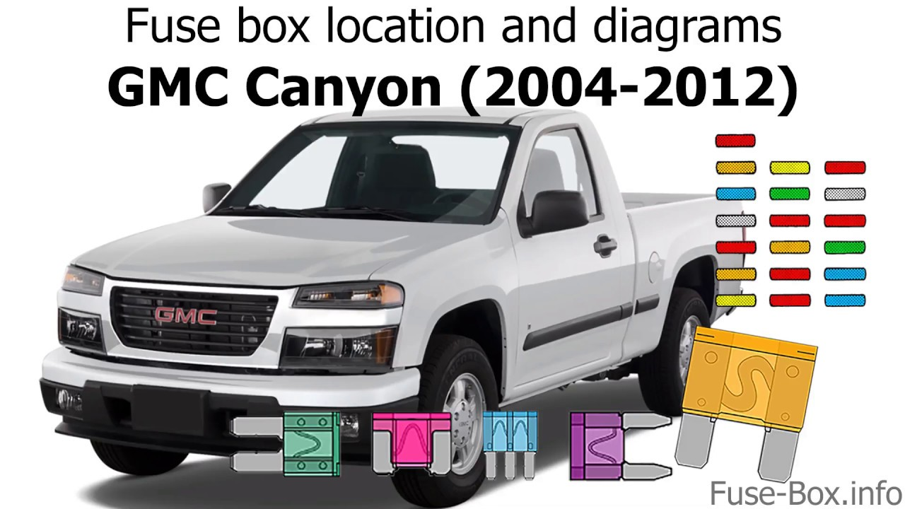 small resolution of fuse box location and diagrams gmc canyon 2004 2012 youtube 2005 gmc canyon fuse box diagram 05 gmc canyon fuse diagram