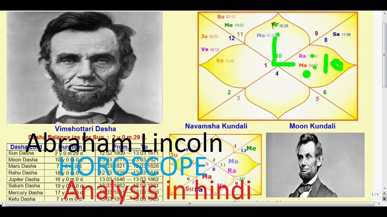 Abraham Lincoln horoscope analysis in hindi   YouTube