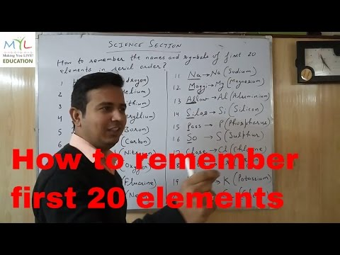 How to remember  first 20 elements (names and symbols, Video-5; by Professor Kay)