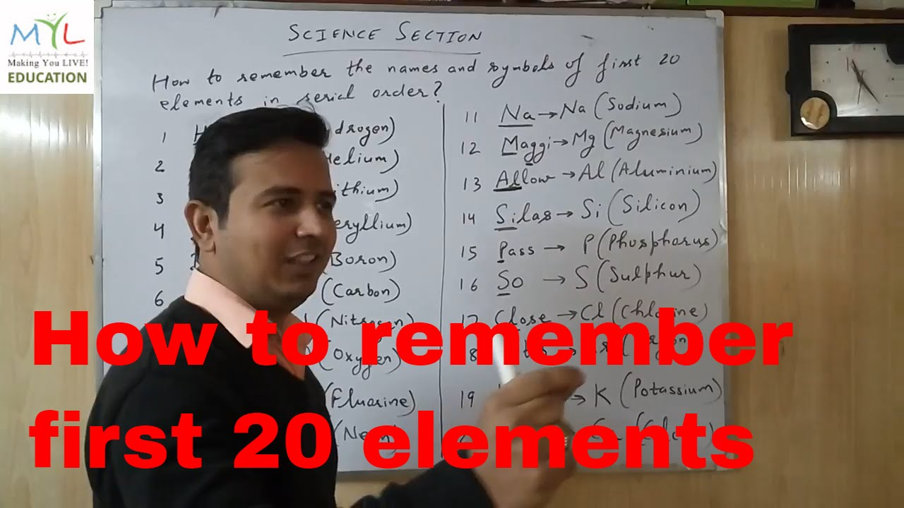 How To Remember First 20 Elements Names And Symbols Video 5 By Professor Kay