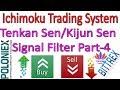 Technical Analysis - Best Trading System Ichimoku Kijun/Tenkan Sen Cross  - हिंदी मैं