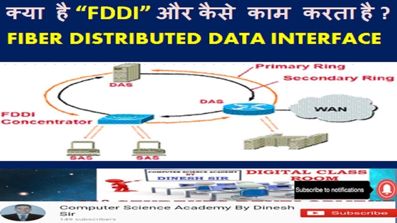 """क्या है """"FDDI"""" और कैसे काम करत..."""