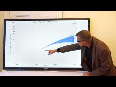 More Precise UN Estimates of the Future World Population - Rosling's Factpod #3