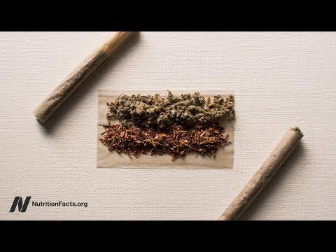 Pesticides in Marijuana