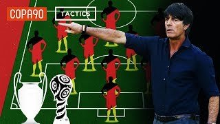 How Germany's Tactics Transformed Them Into A Powerhouse | Copa 90 & Top Eleven
