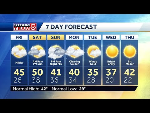 Video: Rounds of rain in forecast this weekend