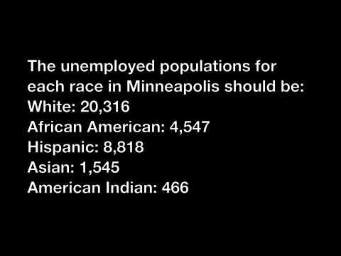 Unemployment Minneapolis