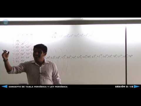 Concepto de tabla peridica y ley peridica sesin 2 12 youtube urtaz Image collections