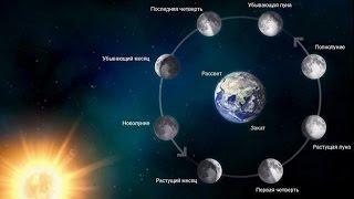 видео Движение и фазы Луны