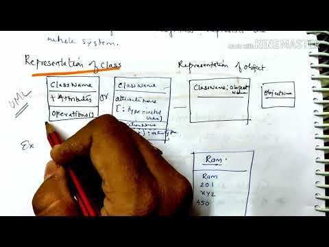 Domain models/class diagram- lecture35/SE - YouTube
