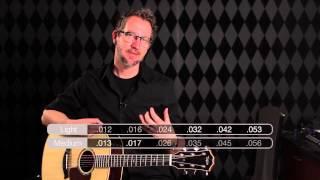 ELIXIR Acoustic HD Light Strings