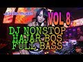Dj Nonstop 2020 Dj House Musik Terbaru 2020 Dj Hajar Boss Full Bass Dj Dugem Keyboard 2020  Lagu123 Mp3 - Mp4 Stafaband