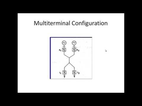 Multiterminal HVDC System 00 00 00 00 01 42