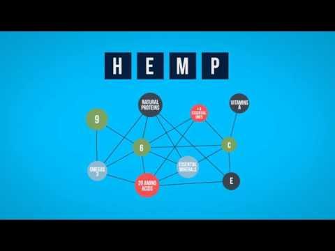 MyClub 8 - Laguna Blends Adaptogenic CBD Hemp Products