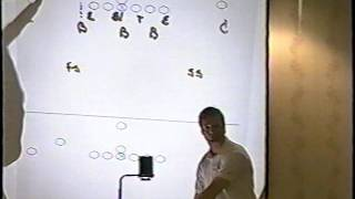 Pattern Read from Zone Coverage   Bob Stoops K State 1