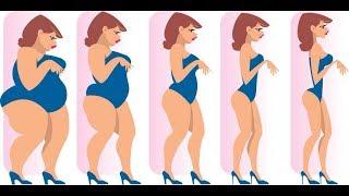 Поведение женщины зависит от ее внешности