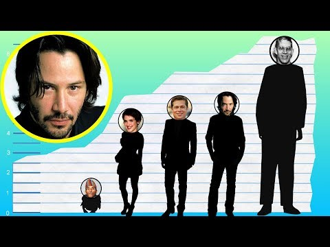 How Tall Is Keanu Reeves? - Height Comparison!