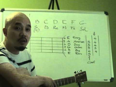 Tự học guitar căn bản bài 1.