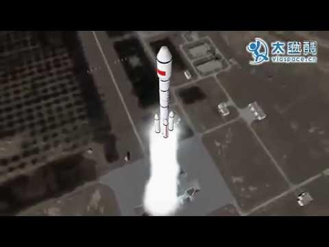 Tiangong 1 animazione