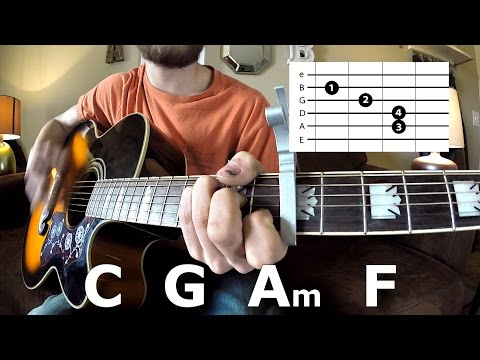People are Crazy - Billy Currington - Guitar Lesson - Beginner / Intermediate