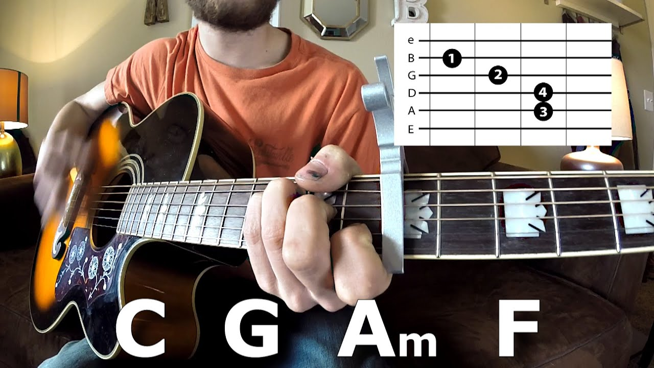 People Are Crazy Billy Currington Guitar Lesson Beginner