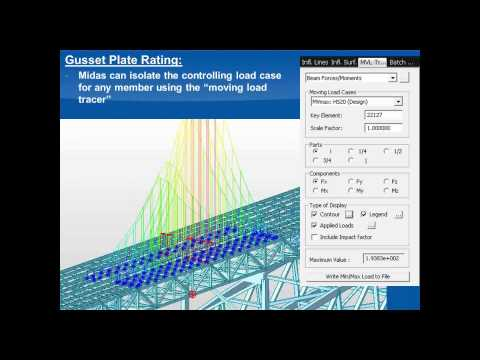 EEW Session 3 - Load Rating and Rehabilitation of the New River Gorge Bridge