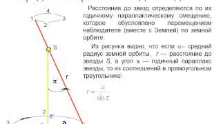 Астрономия. Урок №21. (Демо-обзор) Учитель Чигарёв Д.Л. Основные характеристики звёзд. Светимость.