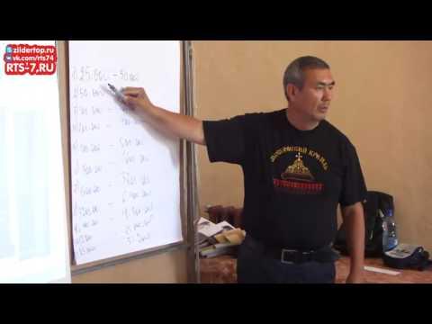 Гайдар Юсупов Как заработать на фондовом рынке 52 млн рублей за 11 сделок