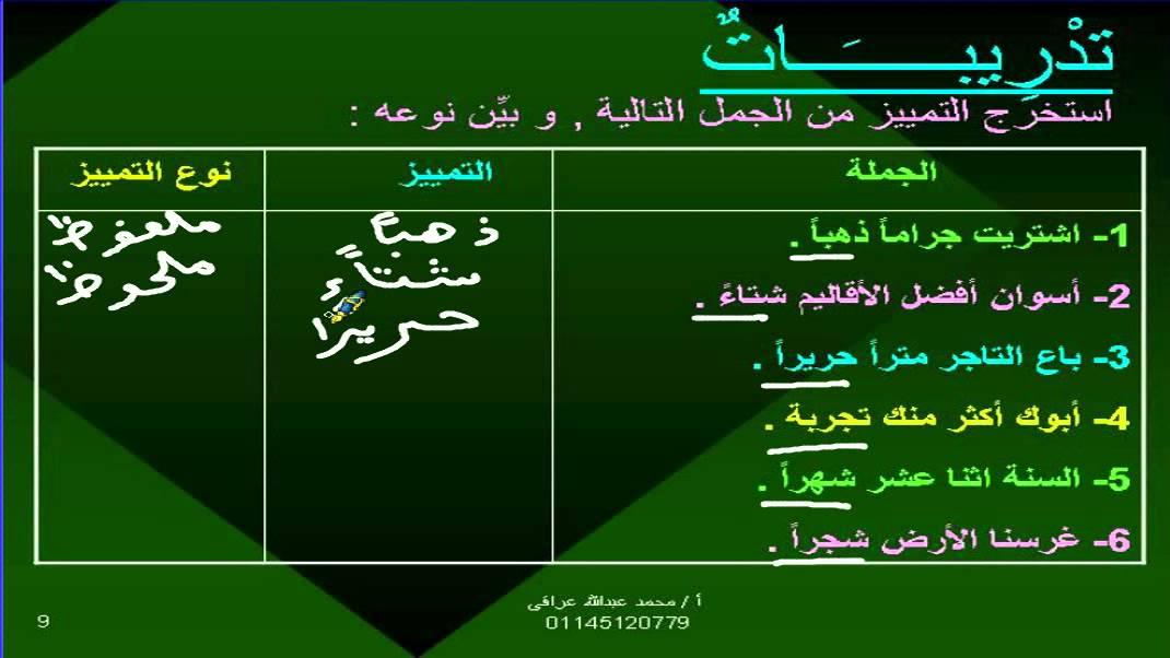 درس التميز وانواعة مادة النحو العربي للصف الثاني الاعدادى Youtube
