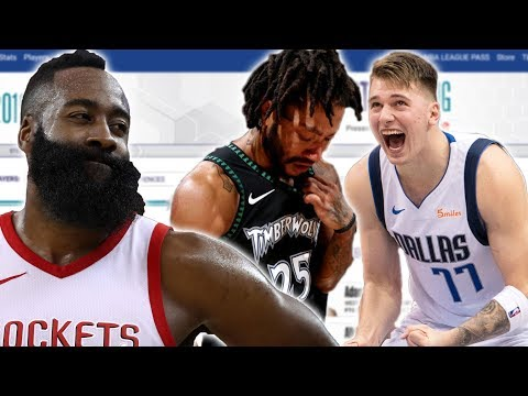 HUGE NBA ALL STAR 2019 VOTING SURPRISES! D-ROSE OVER HARDEN! LONZO GETTING VOTES!
