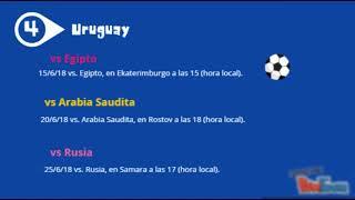 Sudamerica Fixture Rusia 2018 Horarios y fechas de los partidos (Argentina, Perú, Brasil...)