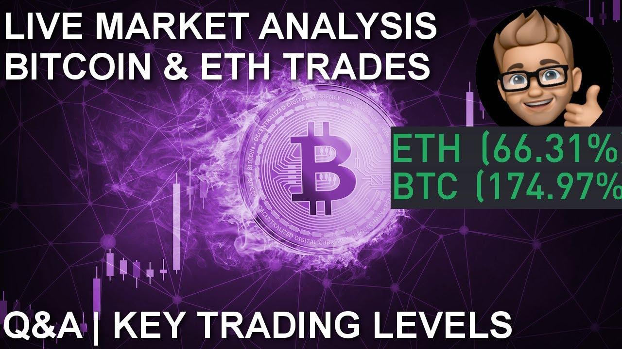 market live btc