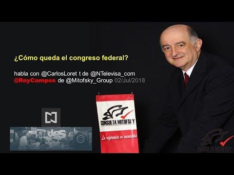 ¿Cómo queda el congreso federal?