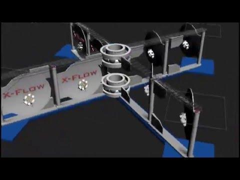 X-Flow Turbine - Xplained