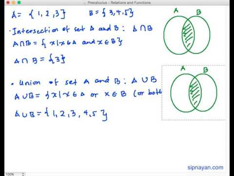 Precalculus 108 Interval Notation Of Union And Intersection Of Sets