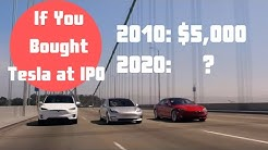 If You Bought Tesla Stock at IPO, How Much Would You Have?