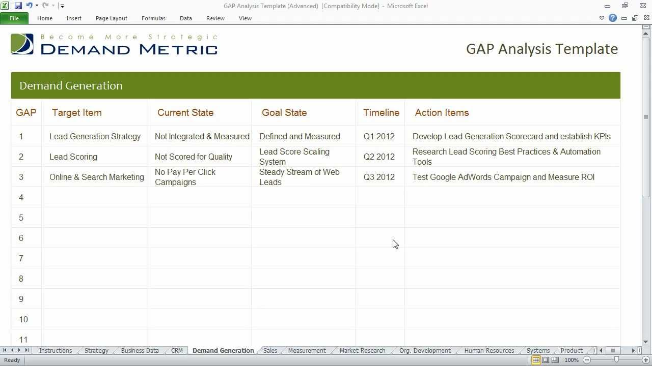 GAP Analysis Template Advanced YouTube – Sample Gap Analysis