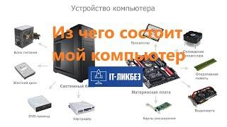 AIDA64: Программа, которая определяет ВСЕ компоненты Вашего компьютера В ЦЕЛОМ
