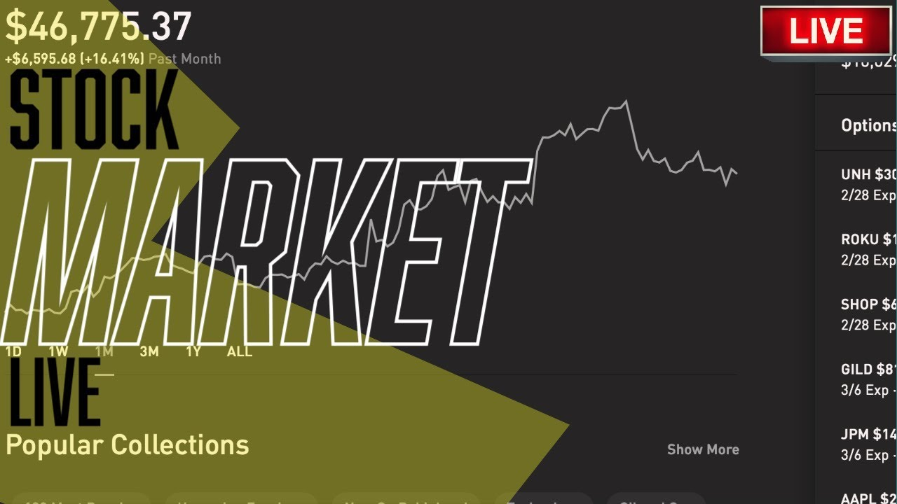 DOW DOWN 1,000+ – Live Trading, Robinhood Options, Stock Picks, Day Trading & STOCK MARKET NEWS