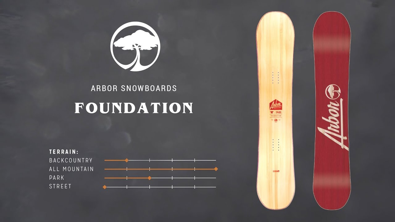 Arbor Snowboards 2018 Product Profiles Foundation