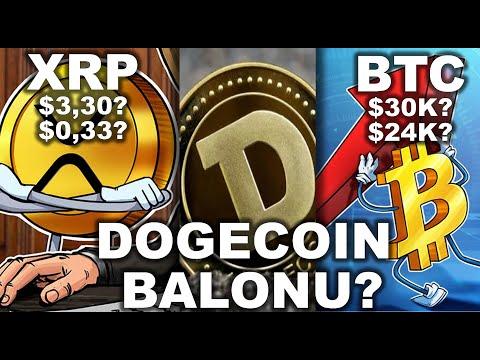 🎈 Dogecoin Balonu! Ripple XRP SEC Davası Yorum! Ethereum EIP-1559? Goldman Sachs / Bitcoin Analiz...