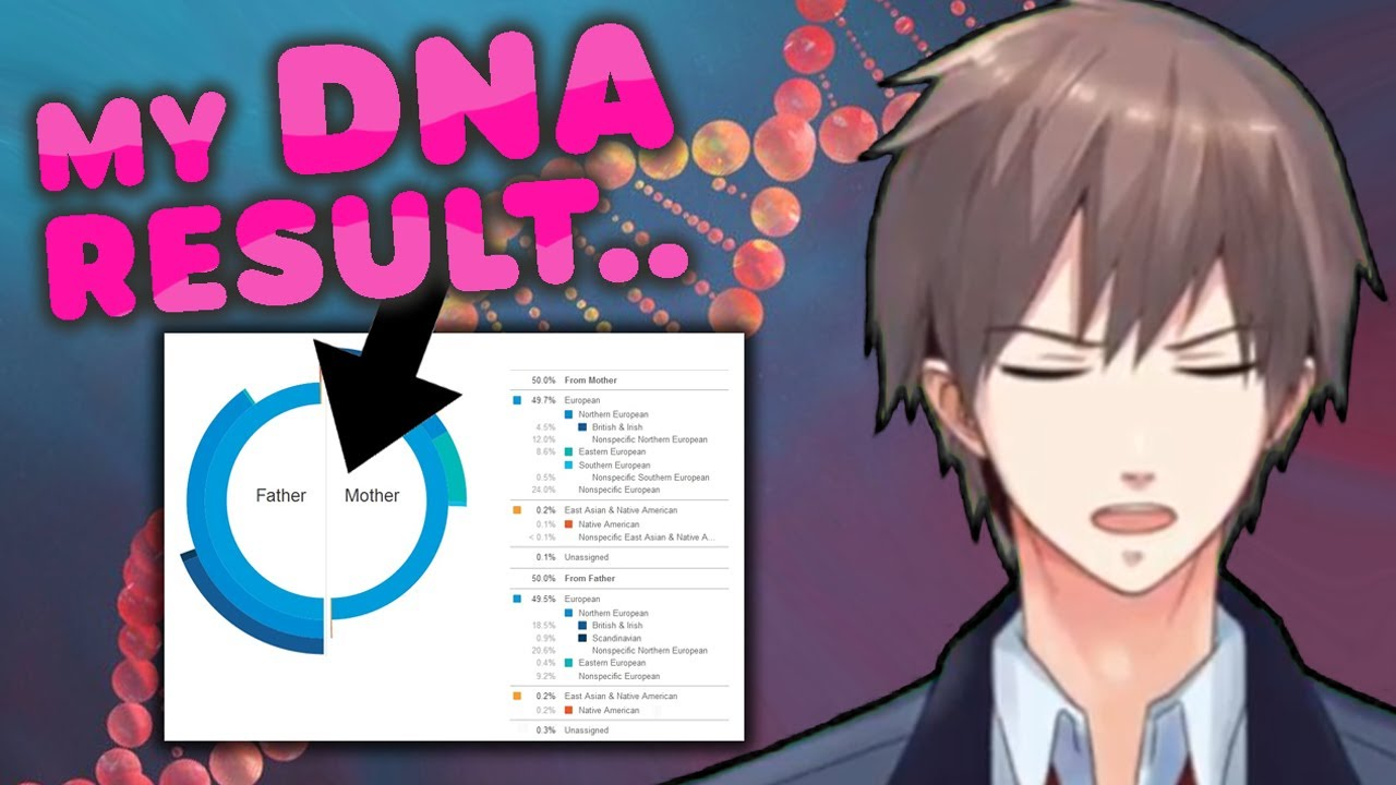 I Did A DNA Test... (I Guess Im Cancelled Now)