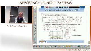 Attitude Dynamics - Euler free response