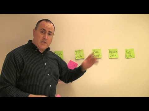 Lean Six Sigma-Process Mapping
