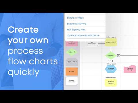 Process Modeler - iOS
