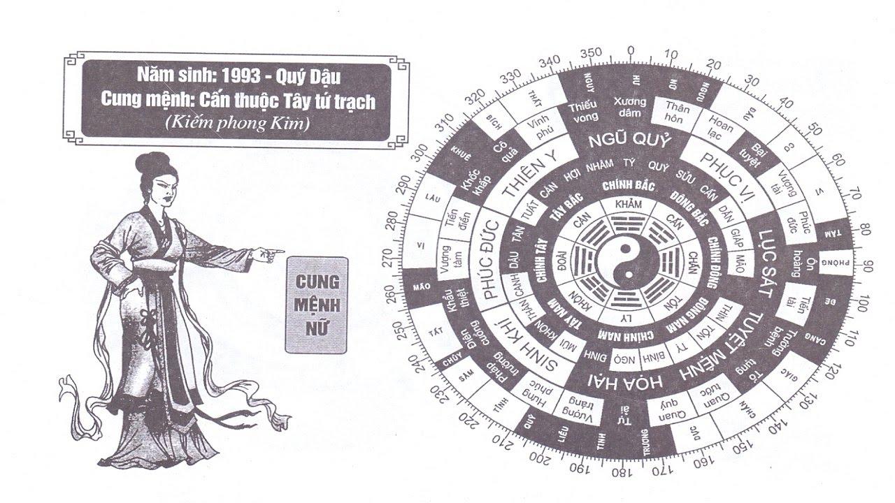 TỬ VI NỮ SINH NĂM 1993 - QUÝ DẬU CUNG MỆNH PHONG THỦY HỢP TUỔI GÌ?